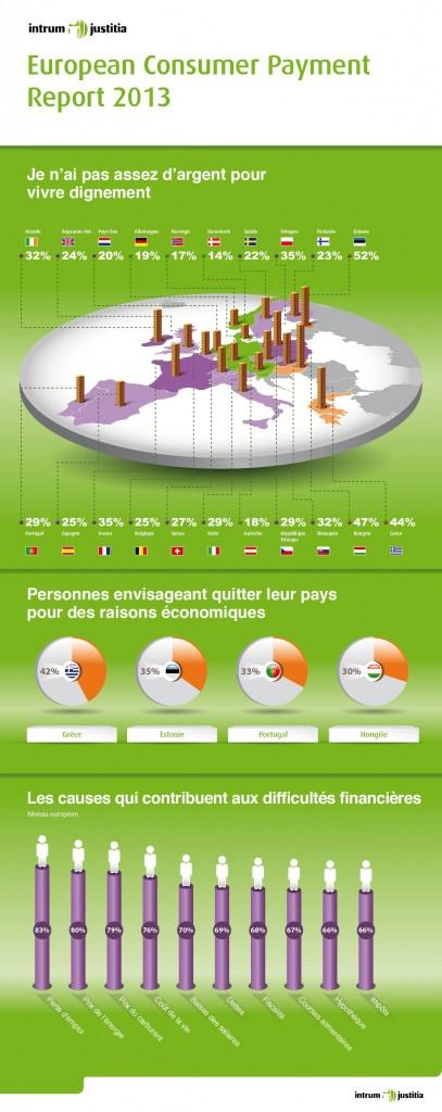 CS_Infographic_France_2013 (2)