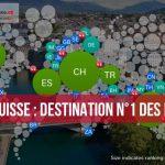 La Suisse destination préférée des expatriés