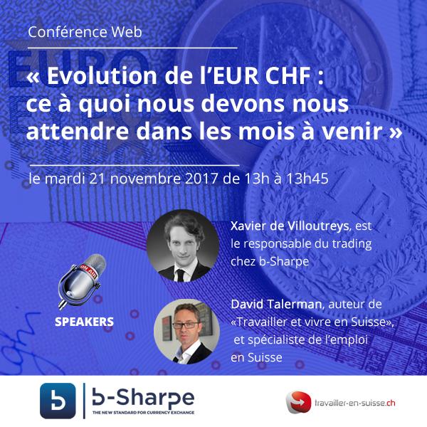 Webinar euro franc suisse b-Sharpe