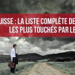 Métiers les plus touchés par le chômage en Suisse